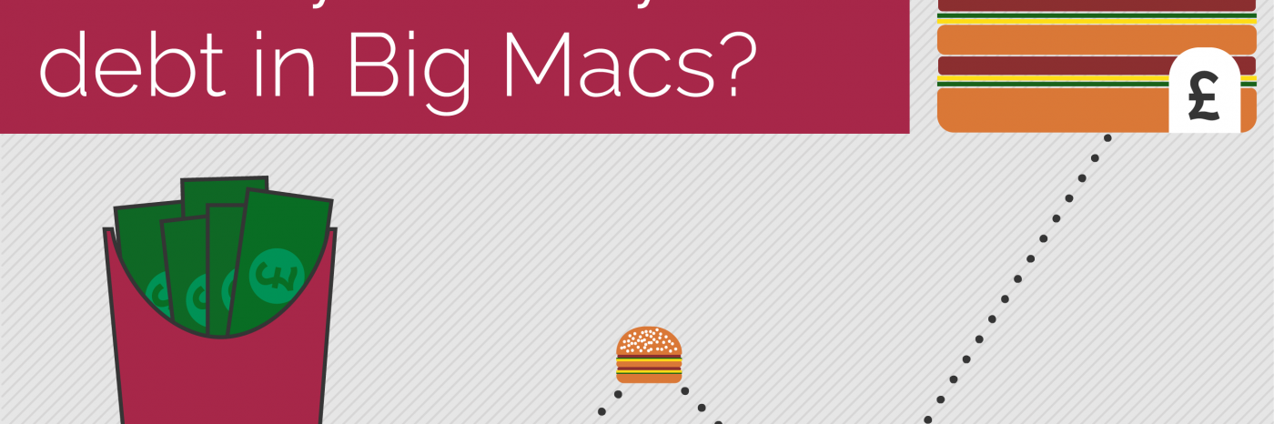 Could you eat your debt in Big Macs - ClearDebt