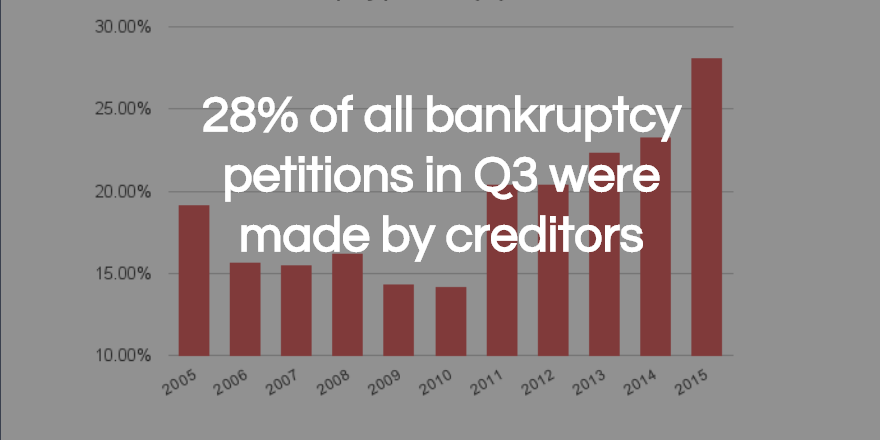 IVAs insolv stats q3 2015