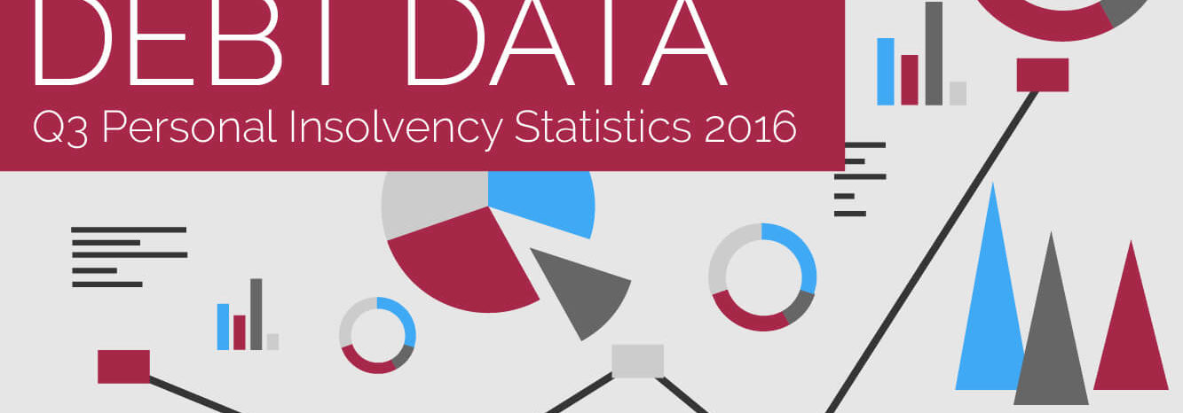 Q3 Personal Insolvency Statistics 2016 - ClearDebt Stats Featured Image