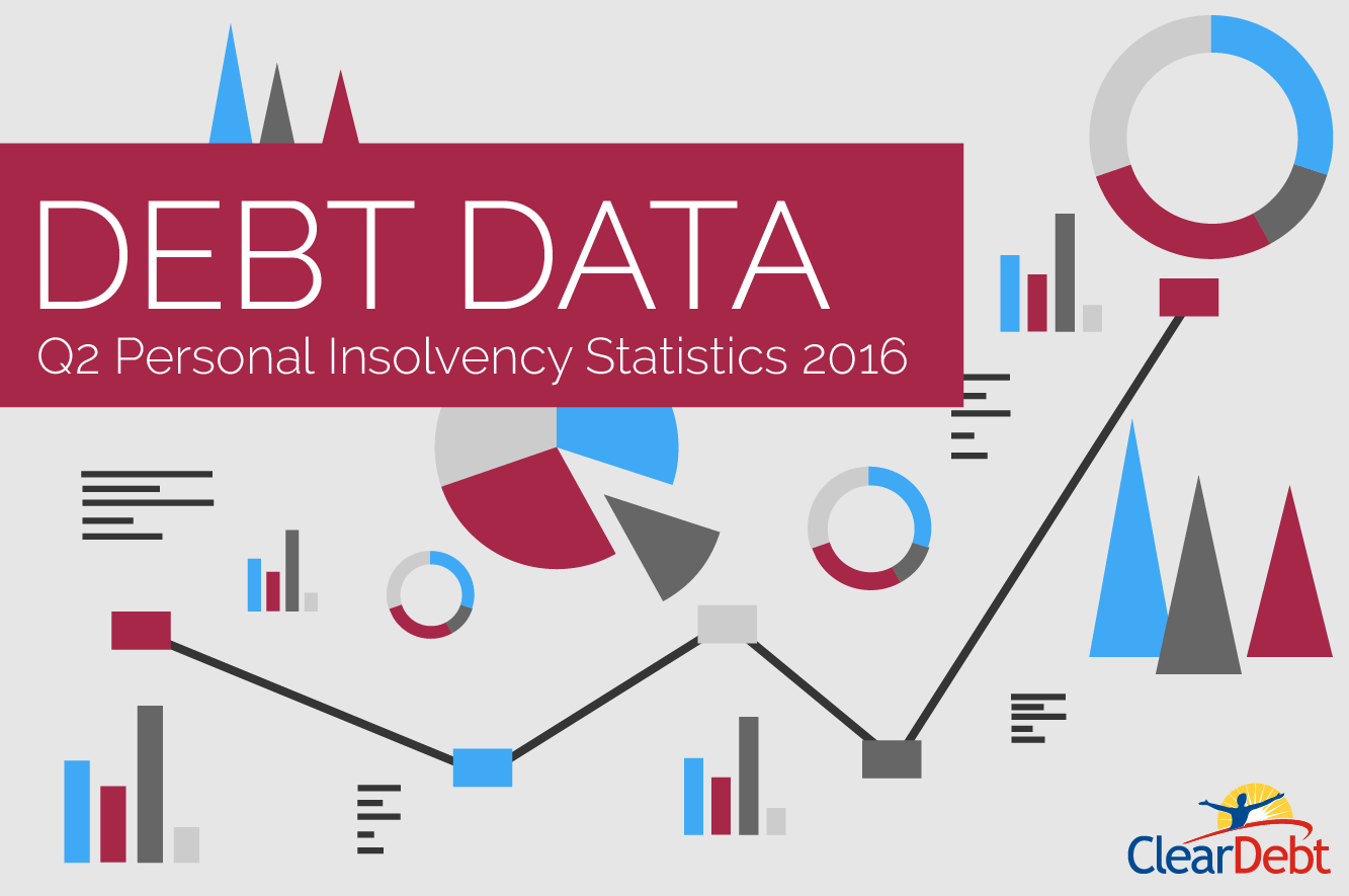Q2 Personal Insolvency Statistics 2016 - ClearDebt Stats Featured Image
